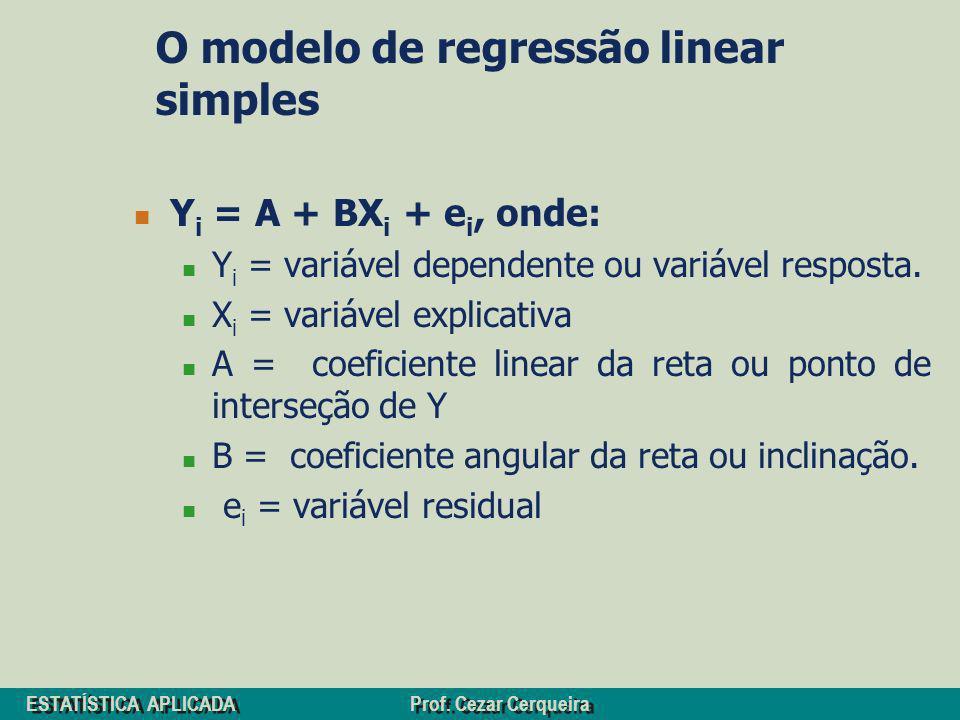 O modelo de regressão linear simples