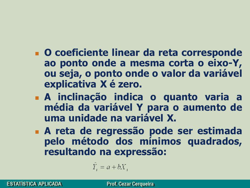O coeficiente linear da reta corresponde ao ponto onde a mesma corta o eixo-Y, ou seja, o ponto onde o valor da variável explicativa X é zero.