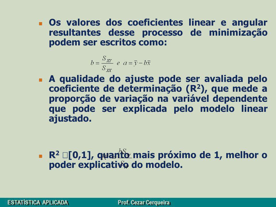 Os valores dos coeficientes linear e angular resultantes desse processo de minimização podem ser escritos como: