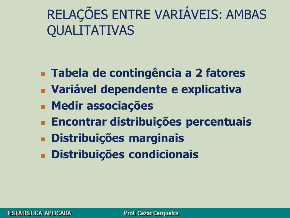 RELAÇÕES ENTRE VARIÁVEIS: AMBAS QUALITATIVAS