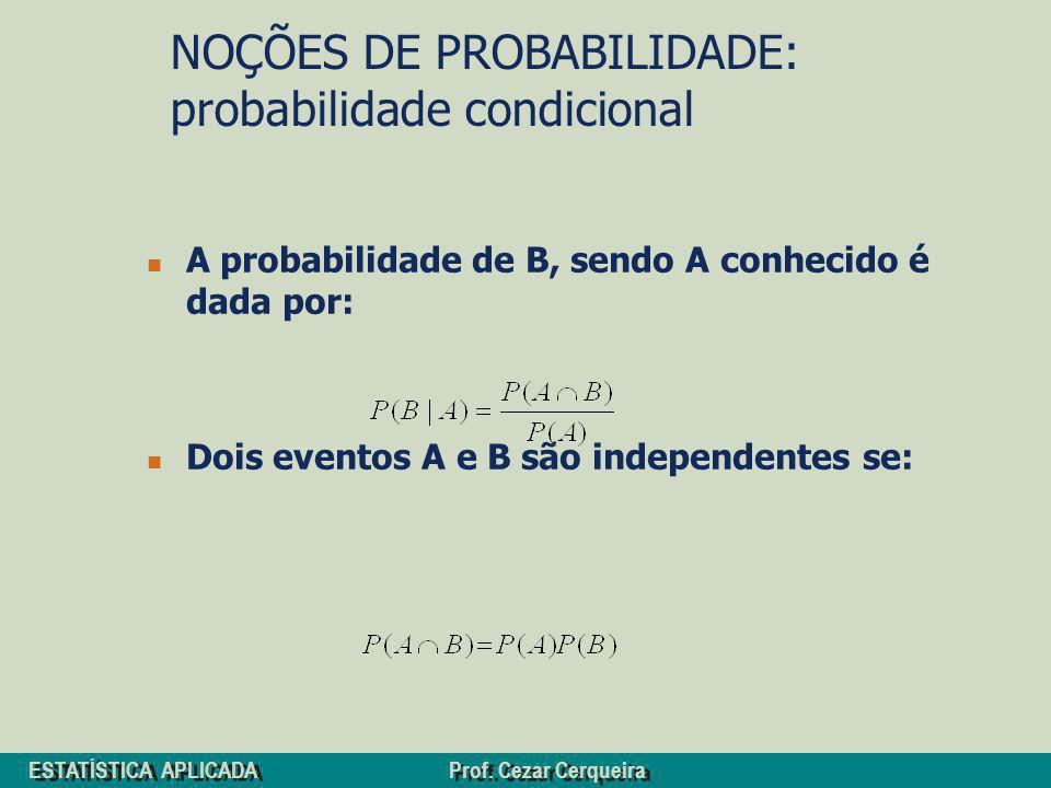 NOÇÕES DE PROBABILIDADE: probabilidade condicional