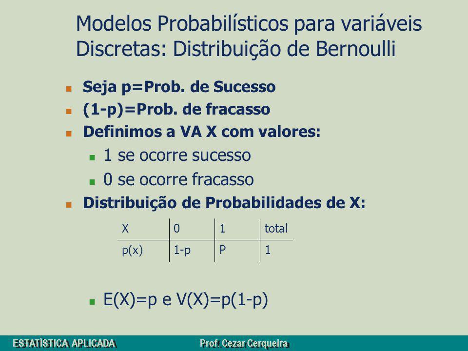 Modelos Probabilísticos para variáveis Discretas: Distribuição de Bernoulli