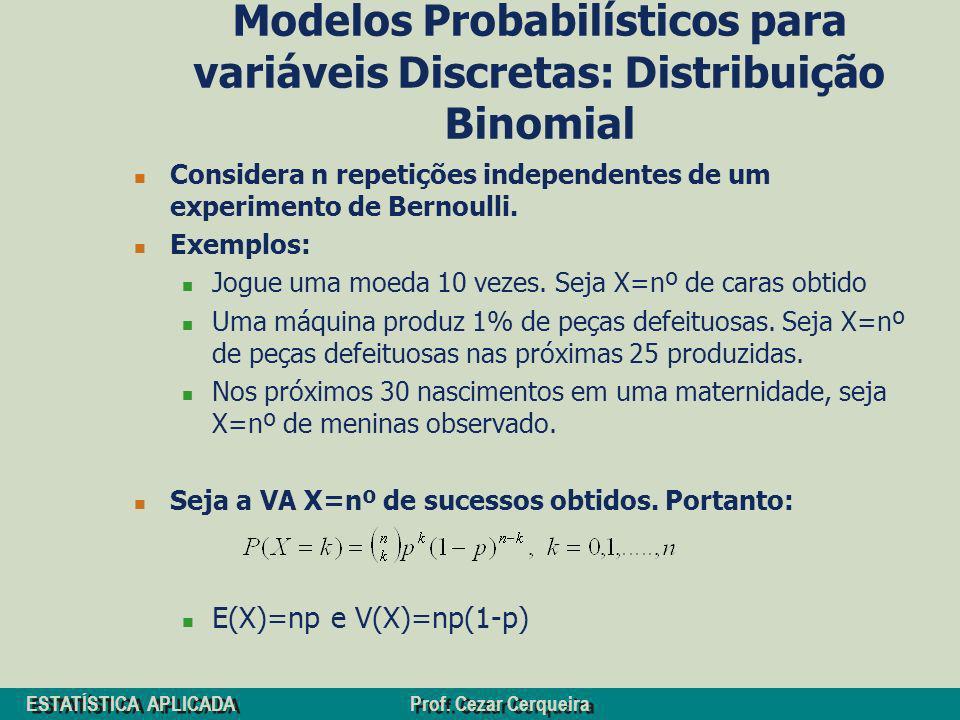 Modelos Probabilísticos para variáveis Discretas: Distribuição Binomial