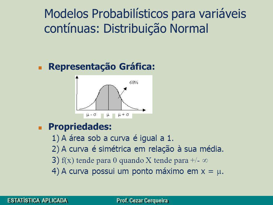 Modelos Probabilísticos para variáveis contínuas: Distribuição Normal