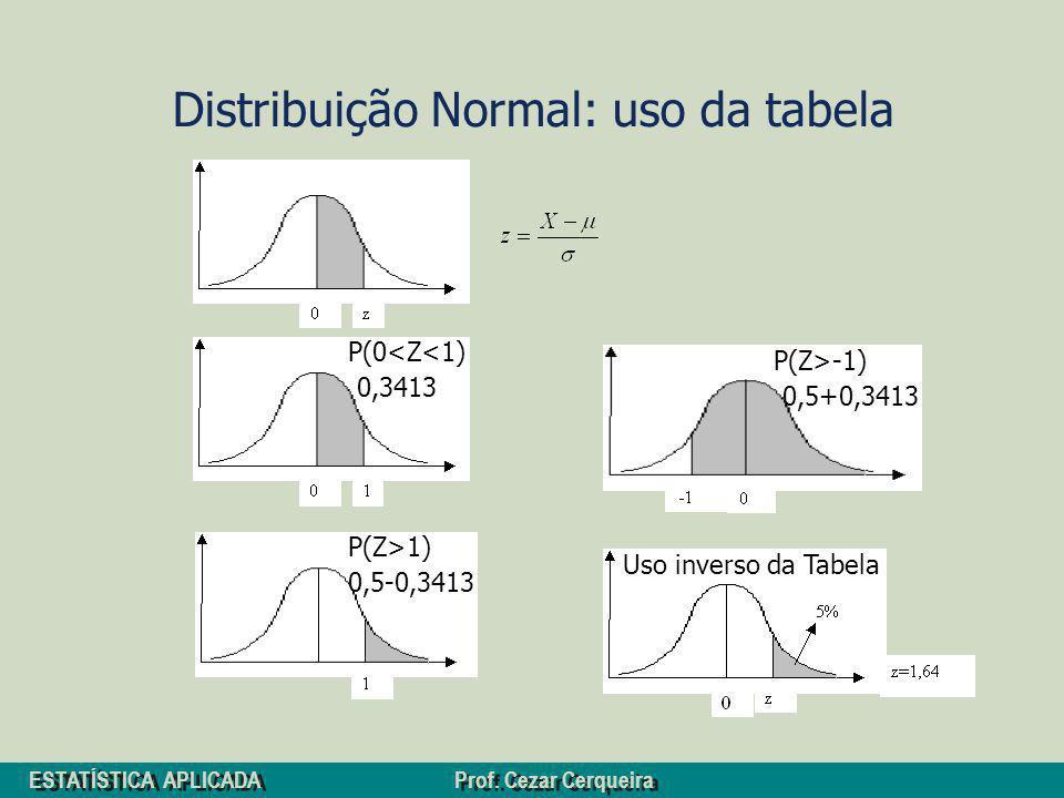 Distribuição Normal: uso da tabela