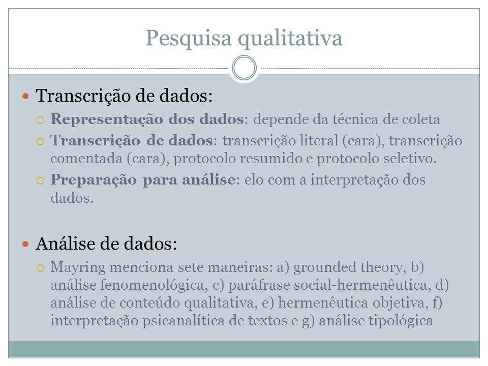 Pesquisa qualitativa Transcrição de dados: Análise de dados: