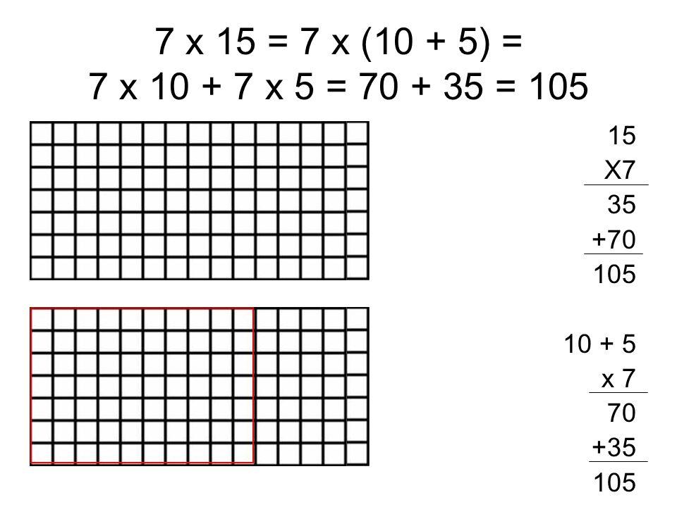 7 x 15 = 7 x (10 + 5) = 7 x 10 + 7 x 5 = 70 + 35 = 105 15 X7 35 +70 105 10 + 5 x 7 70 +35