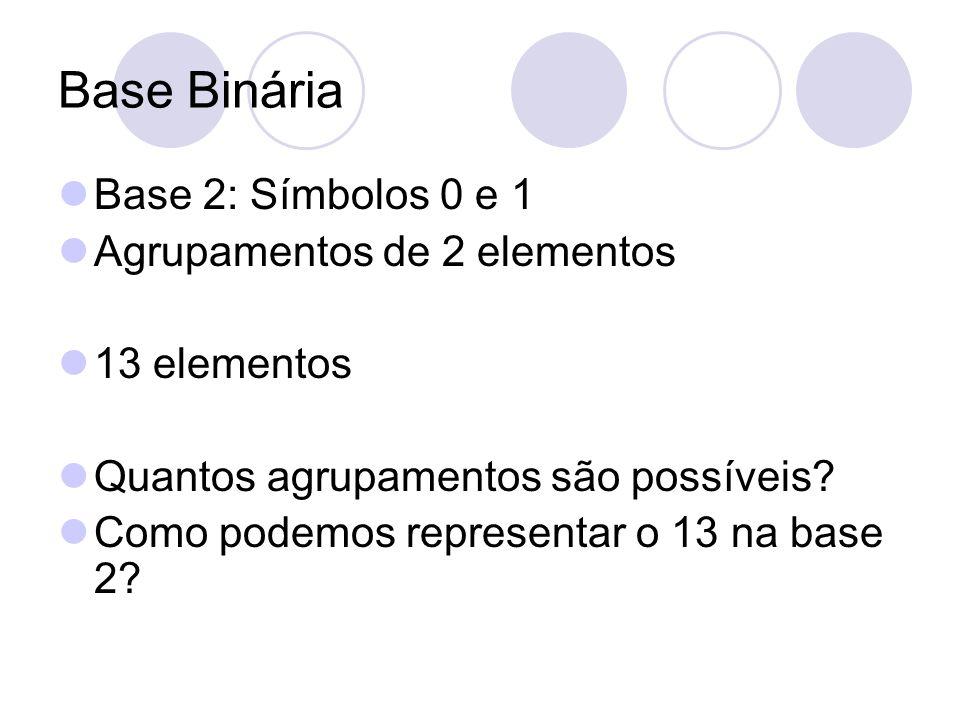 Base Binária Base 2: Símbolos 0 e 1 Agrupamentos de 2 elementos