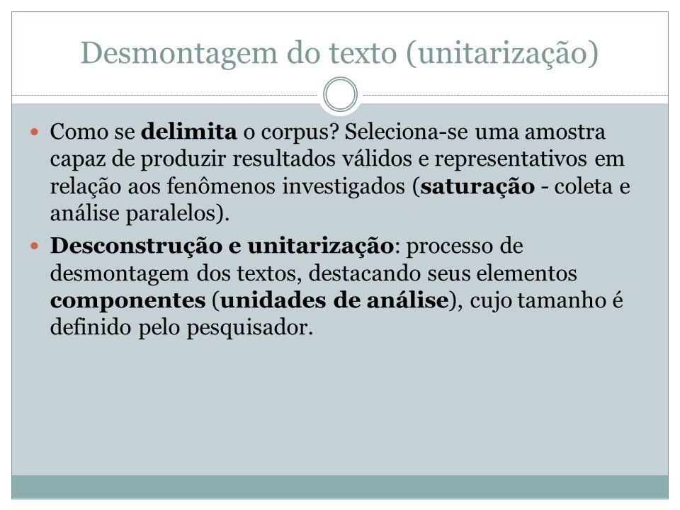 Desmontagem do texto (unitarização)