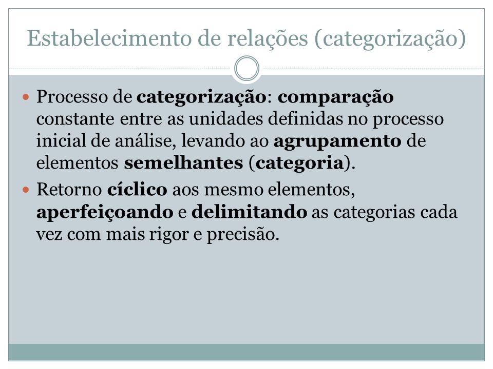 Estabelecimento de relações (categorização)