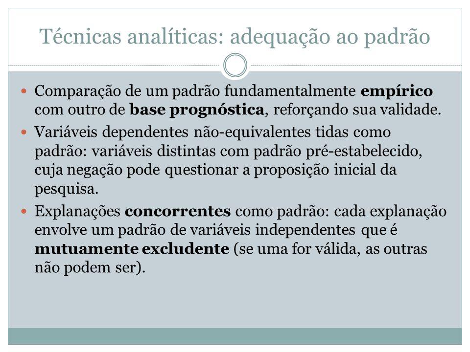 Técnicas analíticas: adequação ao padrão