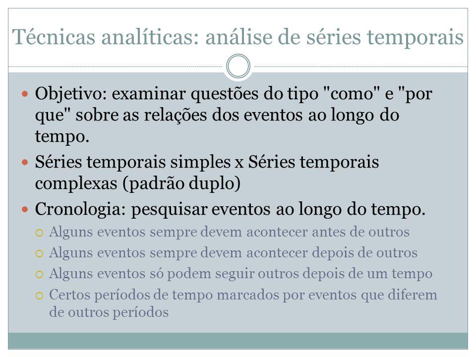 Técnicas analíticas: análise de séries temporais