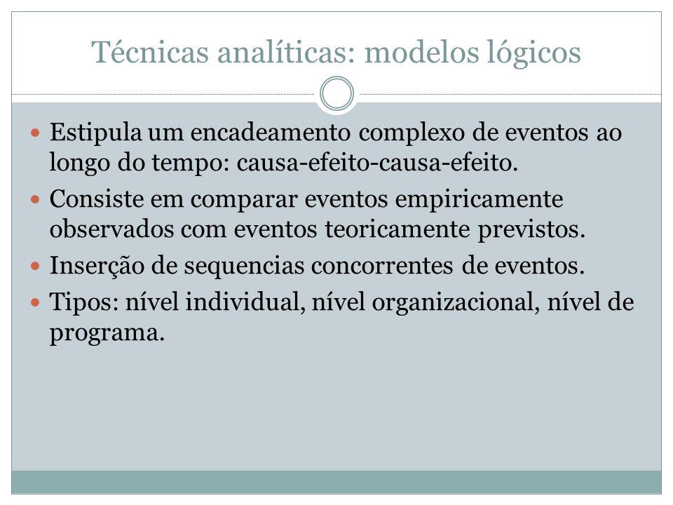 Técnicas analíticas: modelos lógicos