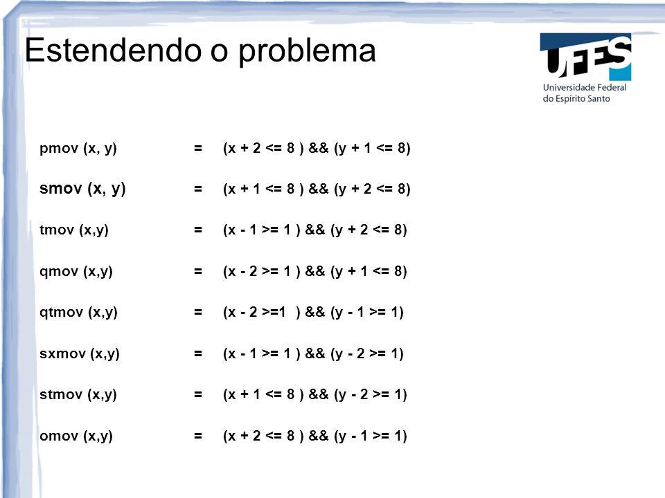 Estendendo o problema smov (x, y) pmov (x, y) =
