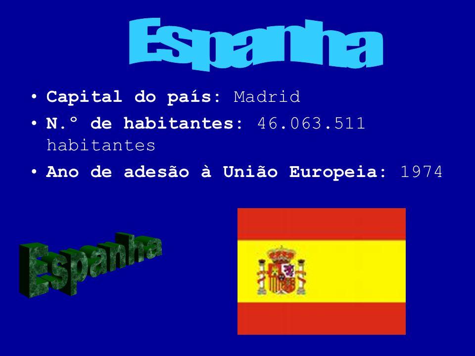 Espanha Espanha Capital do país: Madrid