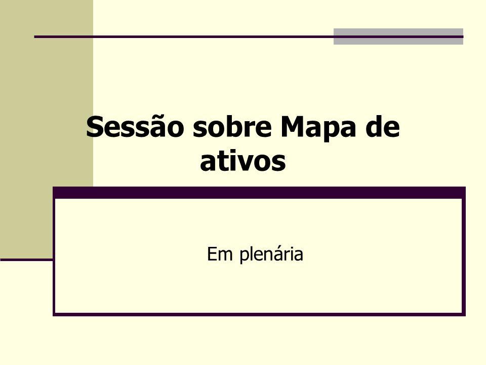 Sessão sobre Mapa de ativos
