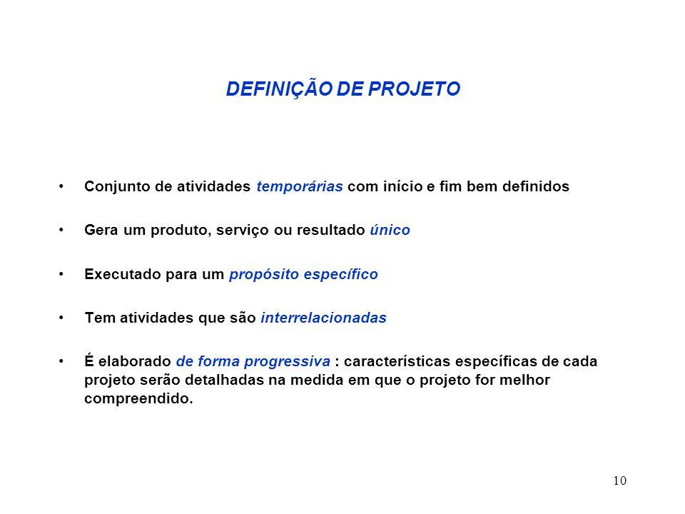DEFINIÇÃO DE PROJETO Conjunto de atividades temporárias com início e fim bem definidos. Gera um produto, serviço ou resultado único.