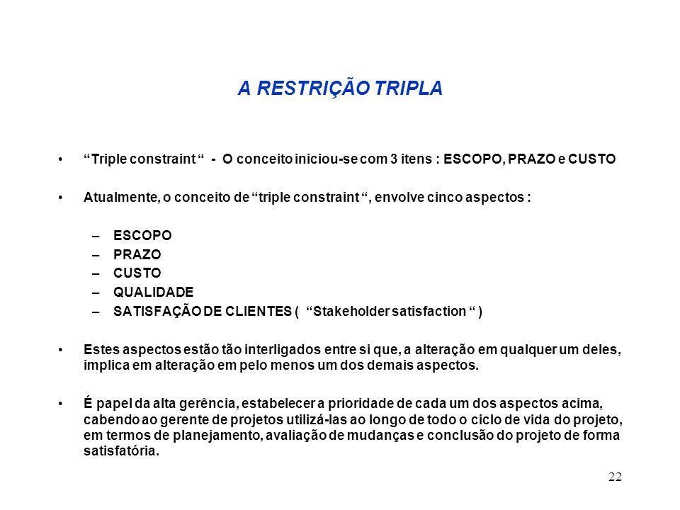 A RESTRIÇÃO TRIPLA Triple constraint - O conceito iniciou-se com 3 itens : ESCOPO, PRAZO e CUSTO.
