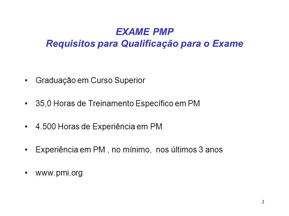 EXAME PMP Requisitos para Qualificação para o Exame
