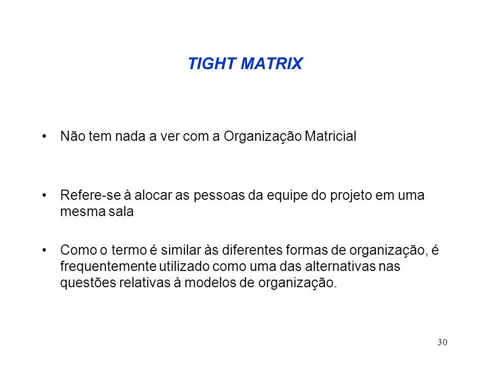 TIGHT MATRIX Não tem nada a ver com a Organização Matricial