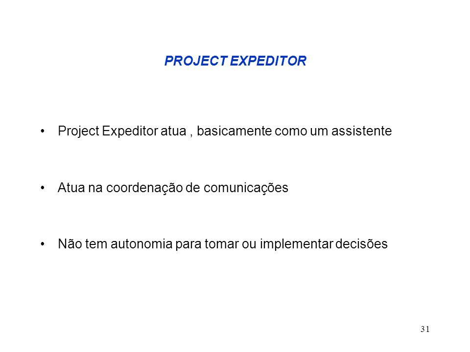 PROJECT EXPEDITOR Project Expeditor atua , basicamente como um assistente. Atua na coordenação de comunicações.