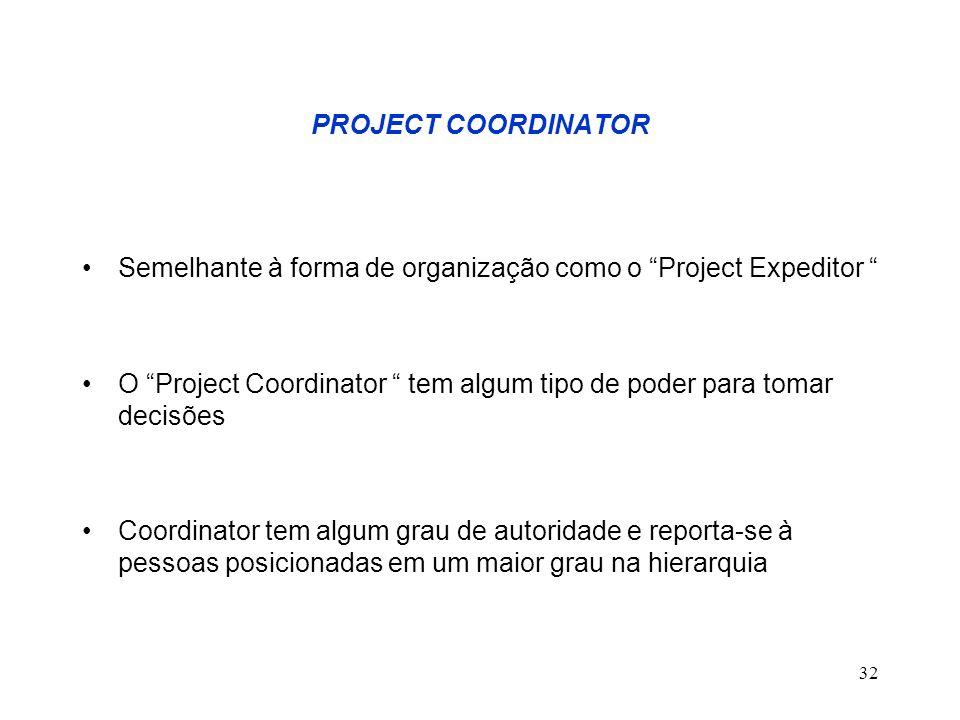 PROJECT COORDINATOR Semelhante à forma de organização como o Project Expeditor