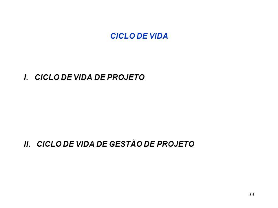 CICLO DE VIDA I. CICLO DE VIDA DE PROJETO II. CICLO DE VIDA DE GESTÃO DE PROJETO