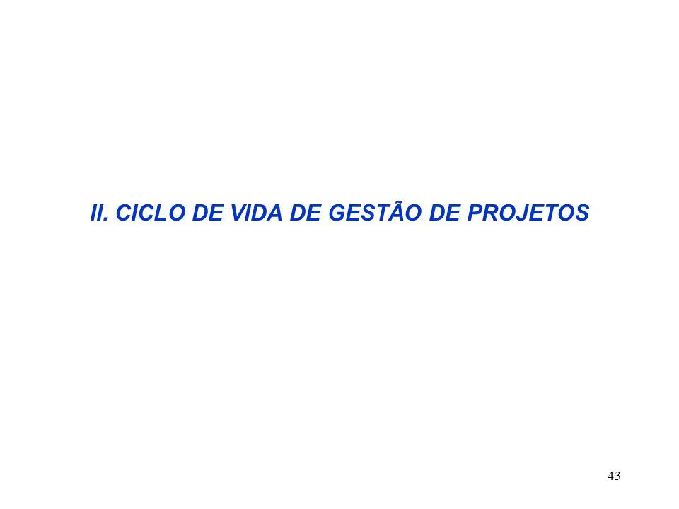 II. CICLO DE VIDA DE GESTÃO DE PROJETOS