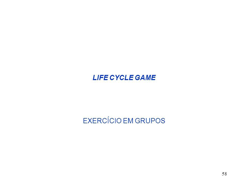 LIFE CYCLE GAME EXERCÍCIO EM GRUPOS