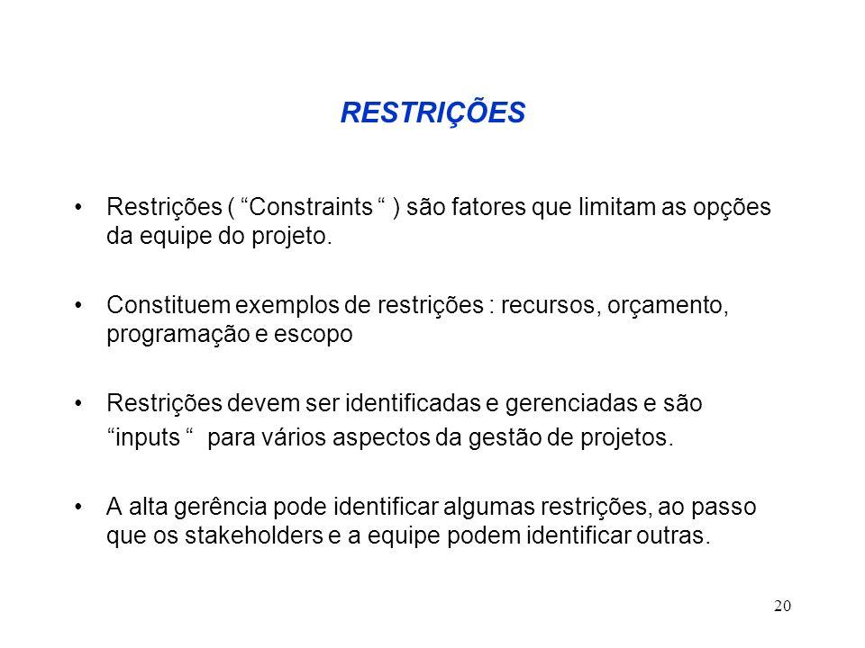 RESTRIÇÕES Restrições ( Constraints ) são fatores que limitam as opções da equipe do projeto.