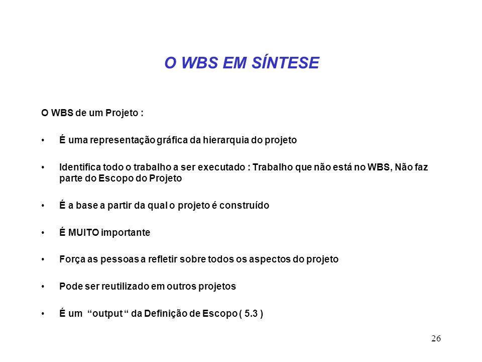 O WBS EM SÍNTESE O WBS de um Projeto :