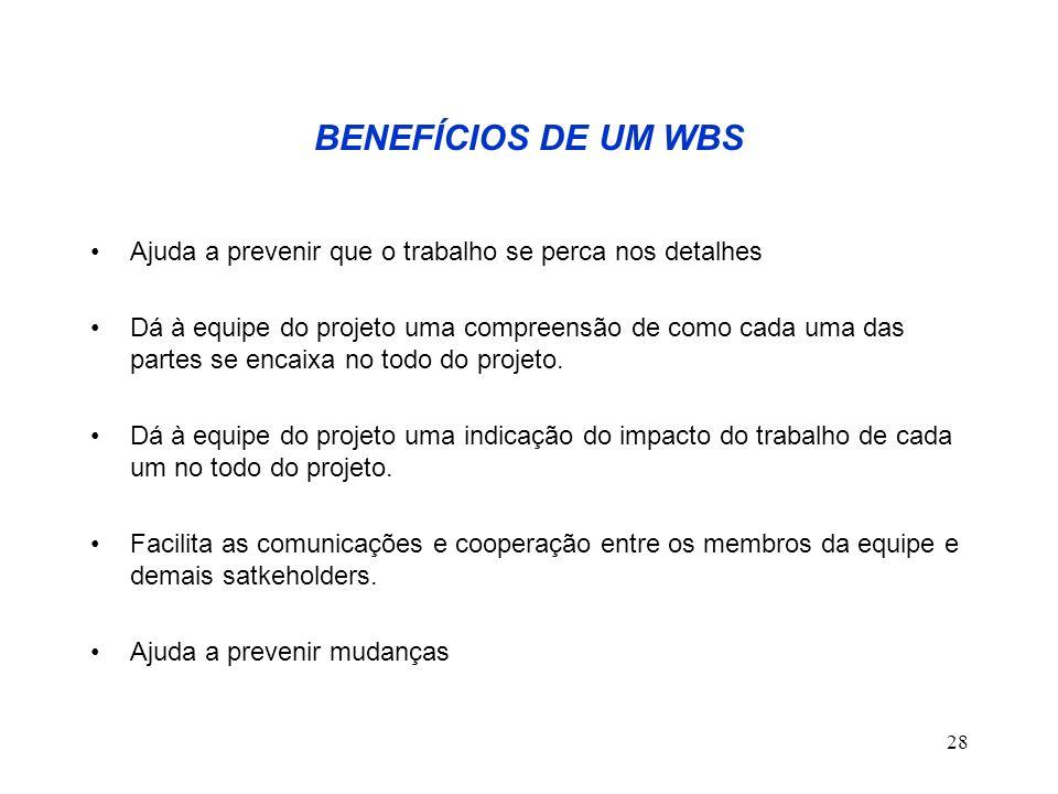 BENEFÍCIOS DE UM WBS Ajuda a prevenir que o trabalho se perca nos detalhes.