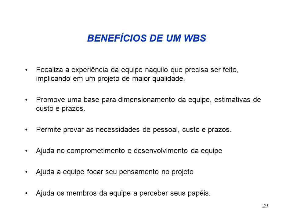 BENEFÍCIOS DE UM WBS Focaliza a experiência da equipe naquilo que precisa ser feito, implicando em um projeto de maior qualidade.
