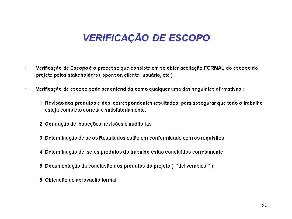 VERIFICAÇÃO DE ESCOPO Verificação de Escopo é o processo que consiste em se obter aceitação FORMAL do escopo do.
