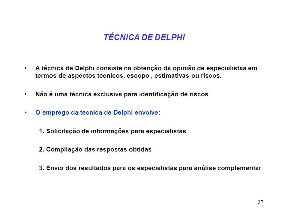 TÉCNICA DE DELPHI