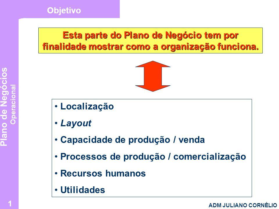 Capacidade de produção / venda Processos de produção / comercialização