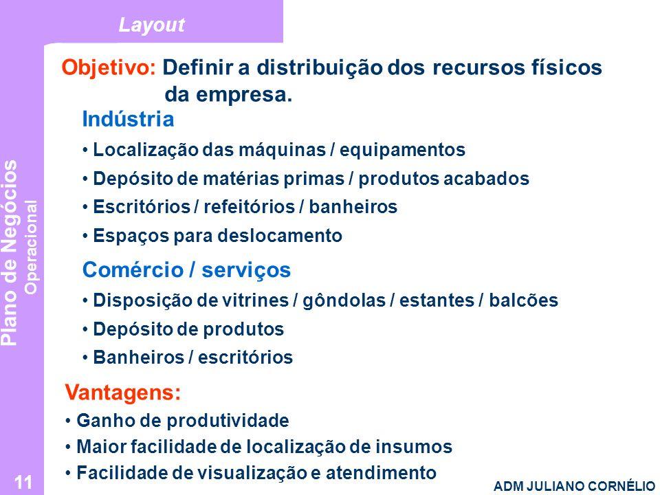 Objetivo: Definir a distribuição dos recursos físicos da empresa.