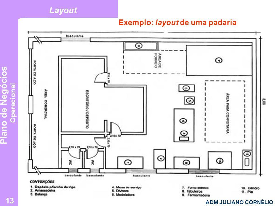 Layout Exemplo: layout de uma padaria ADM JULIANO CORNÉLIO
