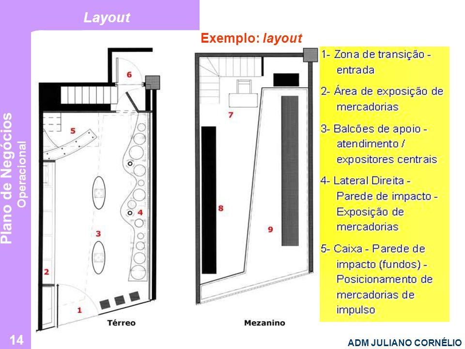 Layout Exemplo: layout ADM JULIANO CORNÉLIO