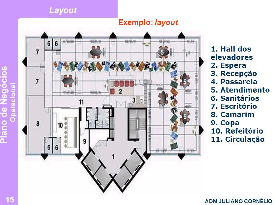 Layout Exemplo: layout