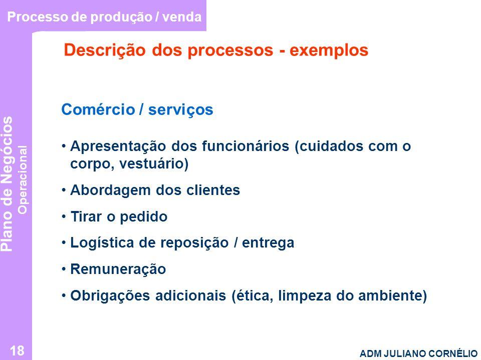 Processo de produção / venda