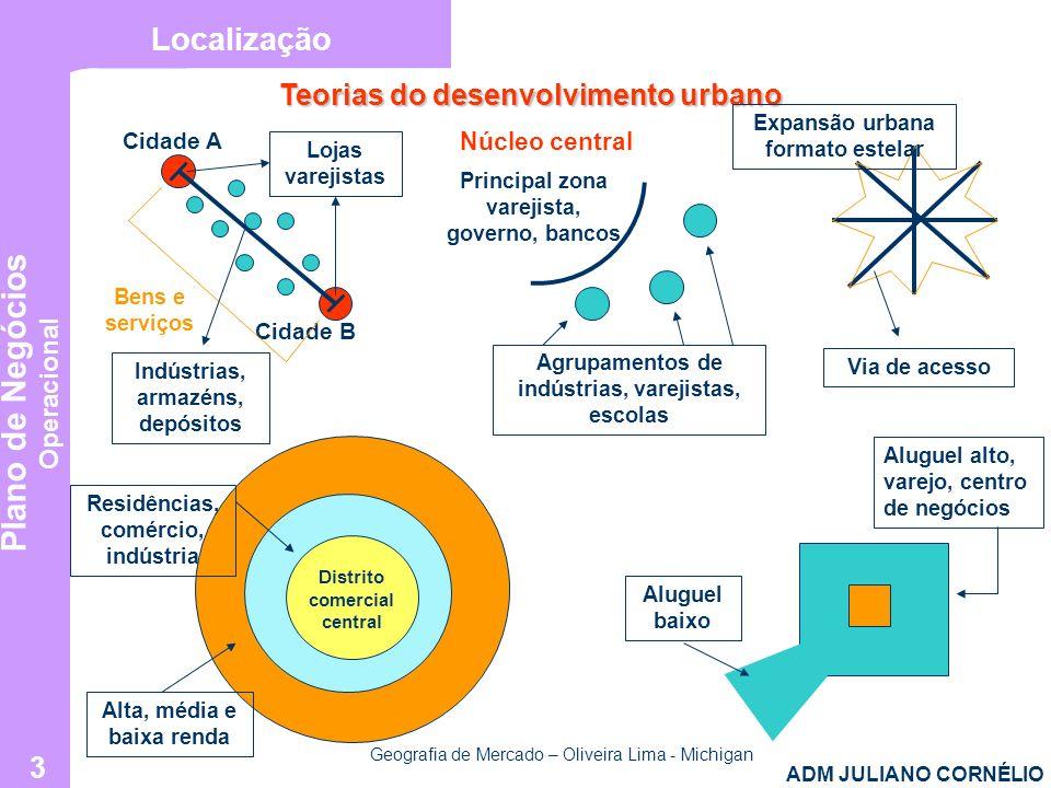Localização Teorias do desenvolvimento urbano Núcleo central Cidade A