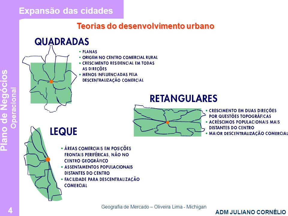 Expansão das cidades Teorias do desenvolvimento urbano