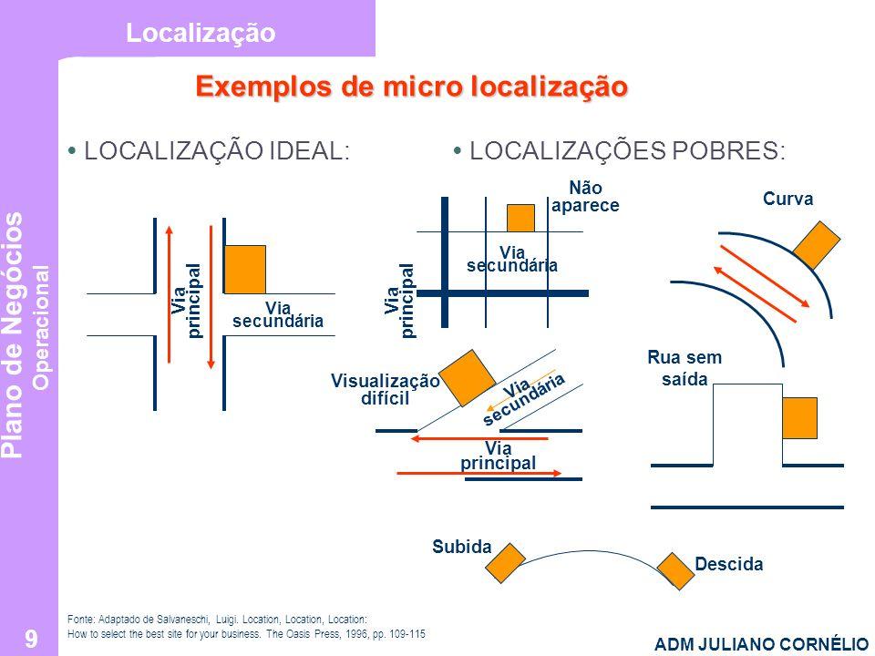 Exemplos de micro localização