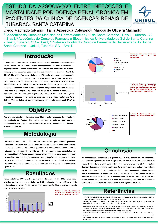 Introdução Objetivo Metodologia Conclusão Resultados Referências