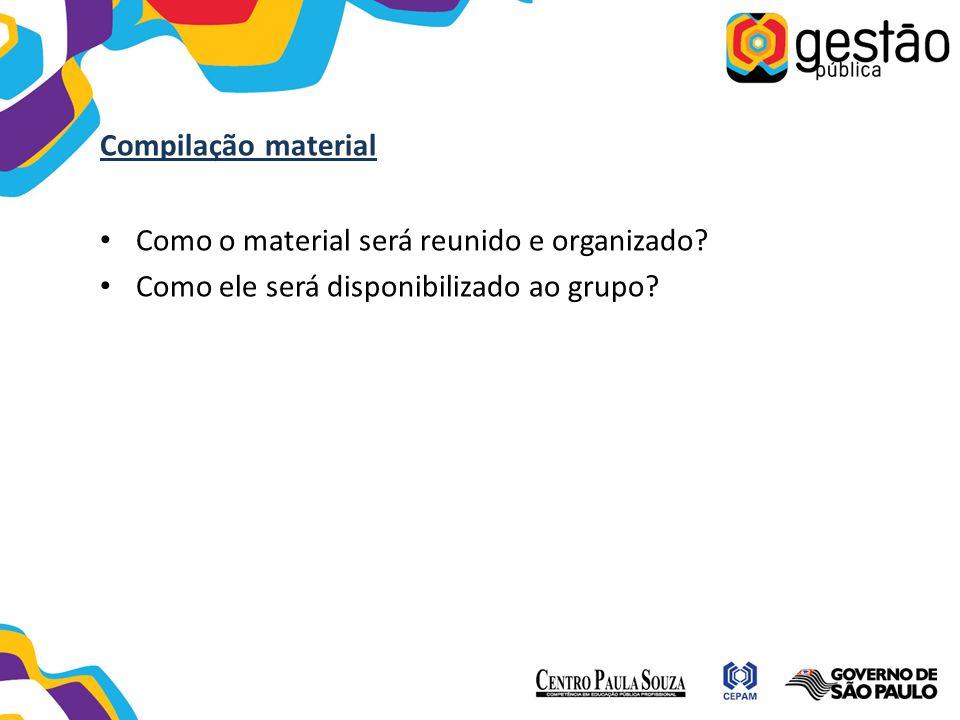 Compilação material Como o material será reunido e organizado.