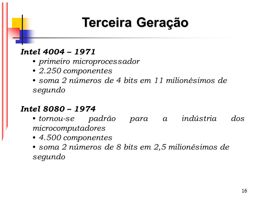 Terceira Geração Intel 4004 – 1971 primeiro microprocessador