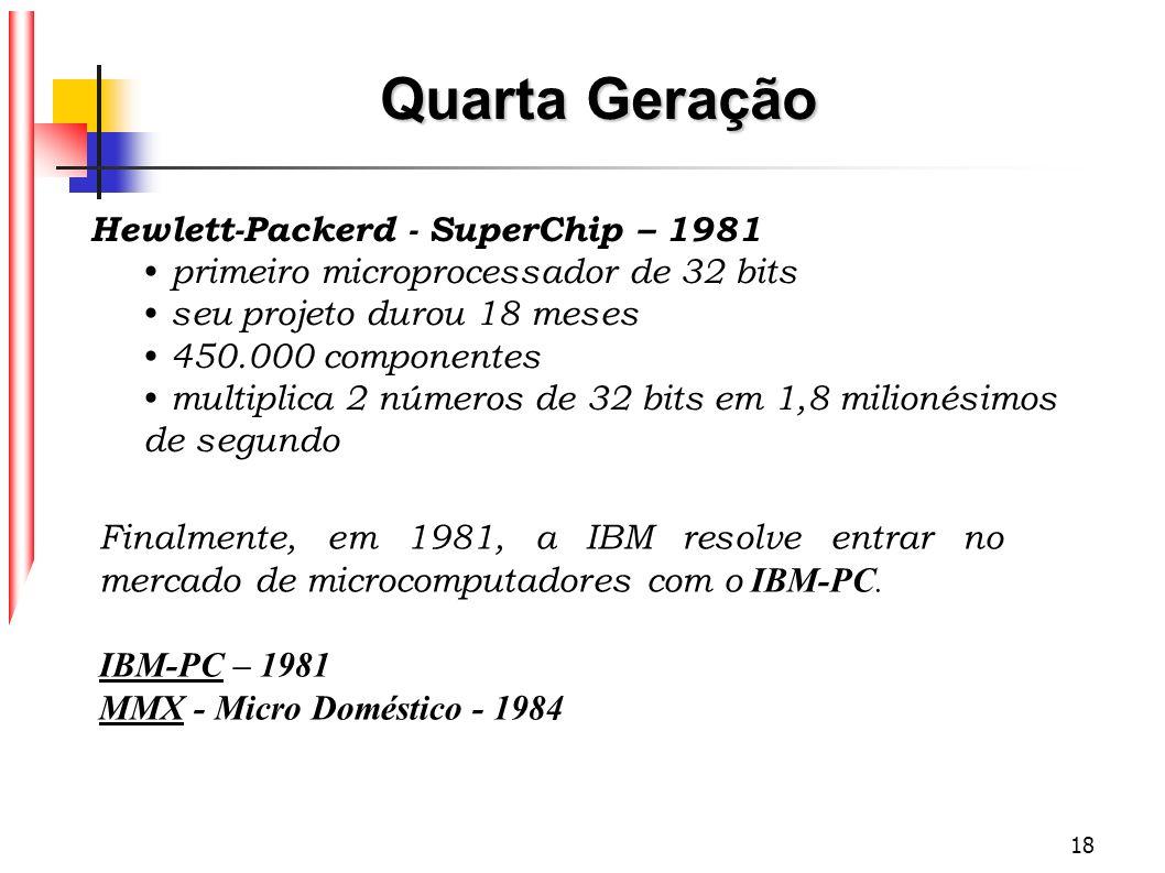 Quarta Geração Hewlett-Packerd - SuperChip – 1981