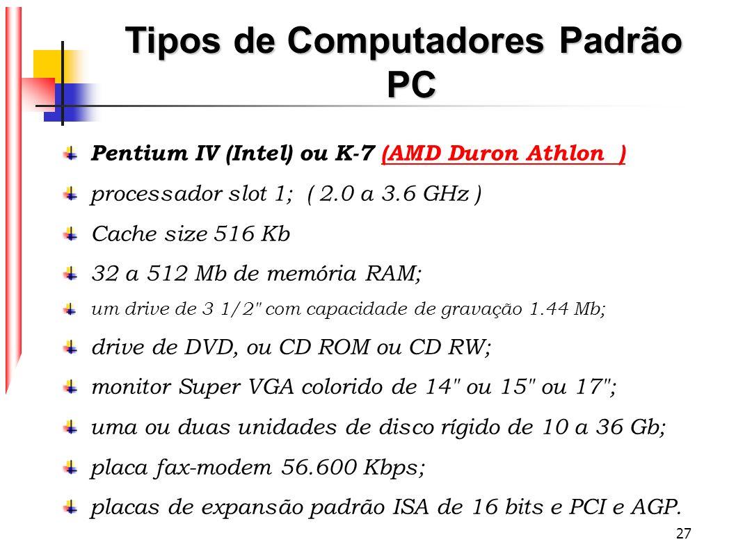 Tipos de Computadores Padrão PC