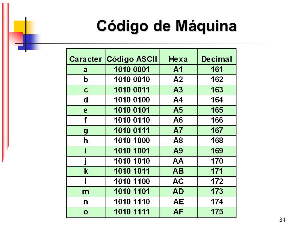 Código de Máquina